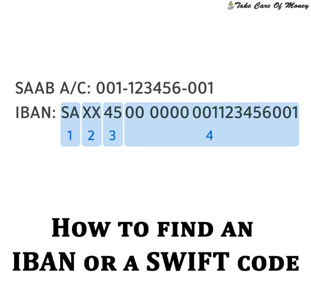 how-to-find-an-iban-or-a-swift-code